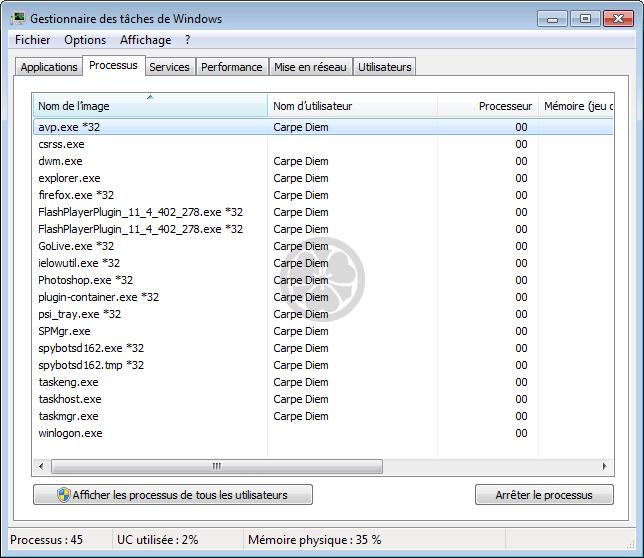 En règle générale oui puisque Windows va émuler le fonctionnement d'un système 32 bits. Sinon qu'elle est l'application que tu essayes d'installer ca ril se peut ...