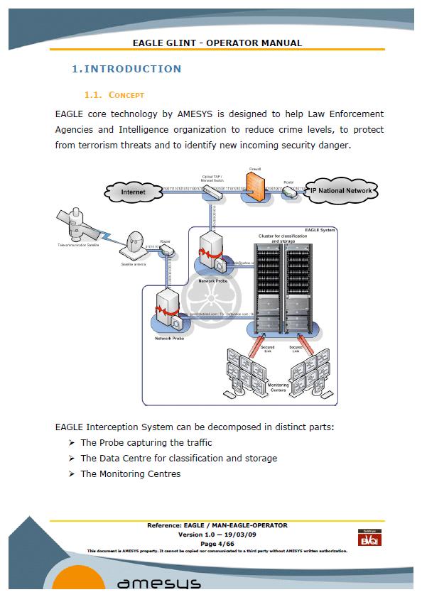Deep Packet Inspection (DPI)