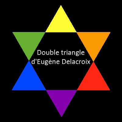 Principes généraux: les couleurs TPE_Lumiere_Lumieres_Chevreul_Delacroix_Double_Triangle
